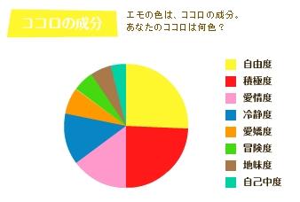 emokokorograph.jpg